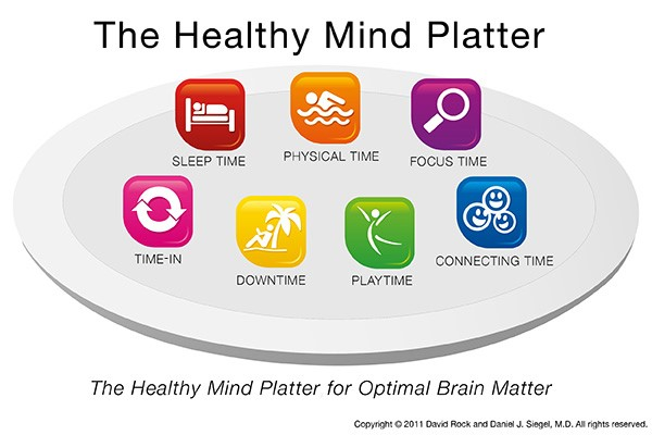 The Healthy Mind Platter